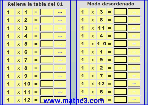 aprende la tabla de multiplicar del numero 1