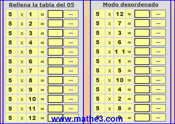 resuelve la tabla de multiplicar del numero 5