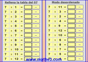 tablas de multiplicar del 7