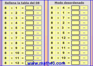 aprender la tabla de multiplicar del 8